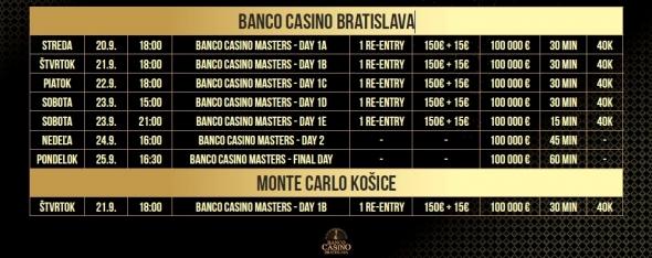Turnaje Banco Casino Masters září 2017 - tabulka